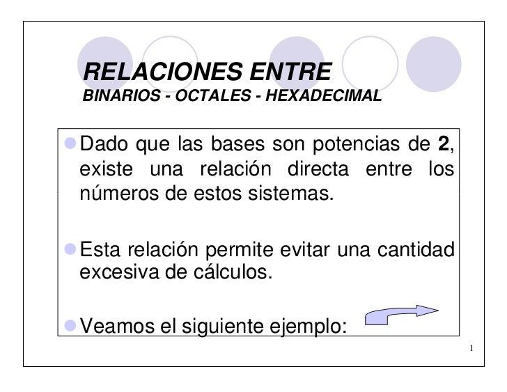 RELACIONES ENTRE  BINARIOS - OCTALES - HEXADECIMALDado que las bases son potencias de 2, existe una relación directa entr...