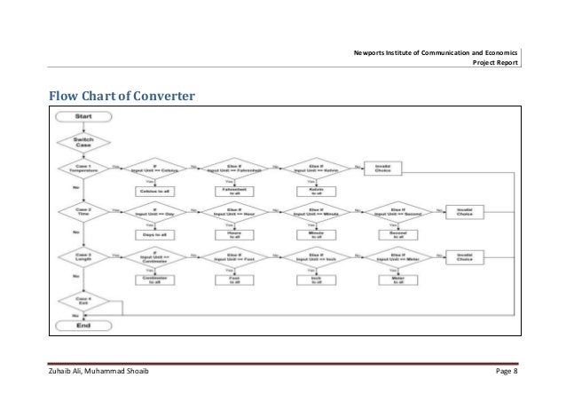Flow Chart Language Flow Chart of Converter