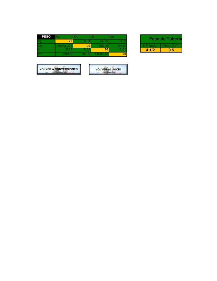 PESO   Kg           Klb           lb               tonKg                20          0.04            44.09          0.02   ...
