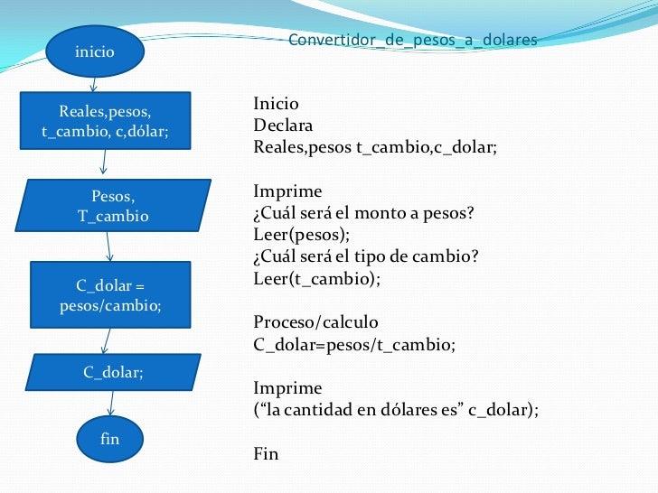 Convertidor de pesos_a_dolares