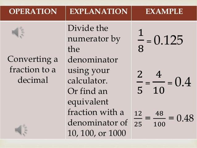 Calculator square foot