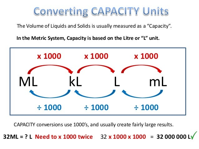 Printables Litres To Ml Conversion convert litres to ml scalien converting l gallons liters 7 5 youtube