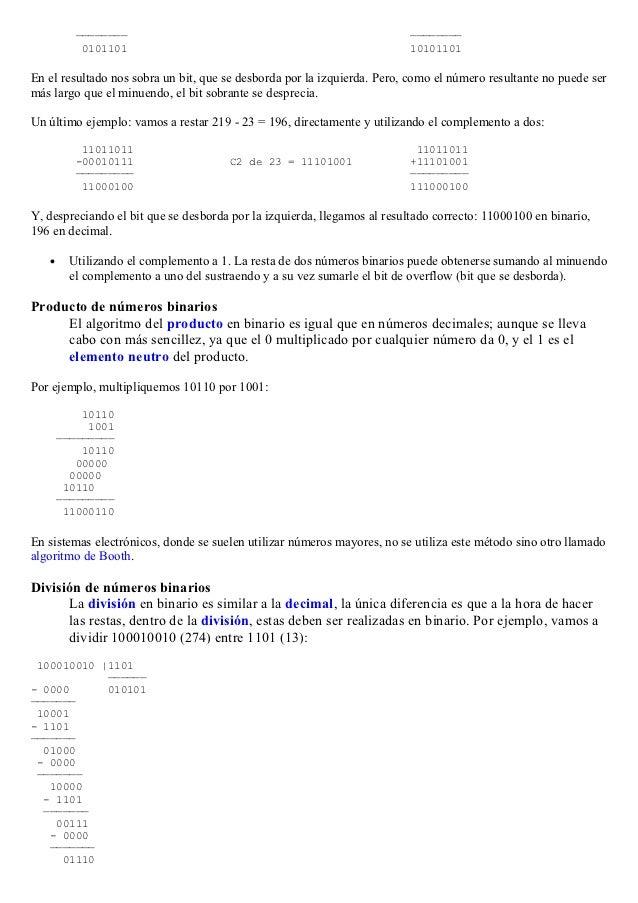 Convertir decimal a binario complemento a dos