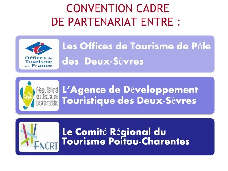 CONVENTION CADRE  DE PARTENARIAT ENTRE :