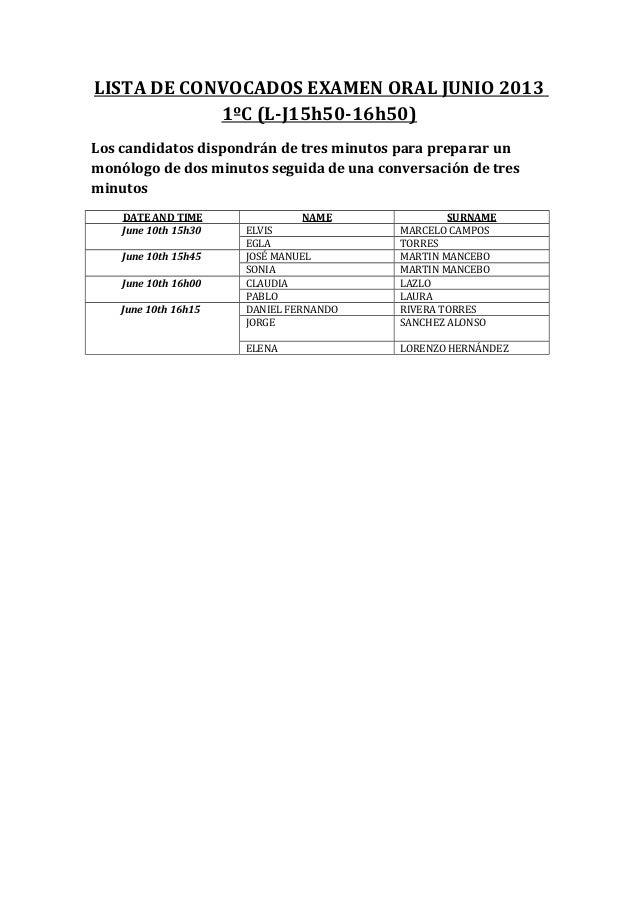 LISTA DE CONVOCADOS EXAMEN ORAL JUNIO 20131ºC (L-J15h50-16h50)Los candidatos dispondrán de tres minutos para preparar unmo...