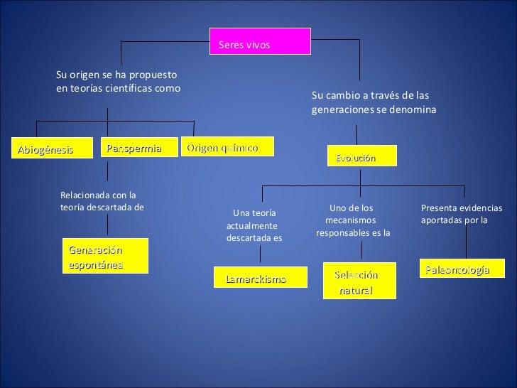 Seres vivos Su   origen se ha propuesto en teorías científicas como  Abiogénesis   Panspermia Origen químico Relacionada c...