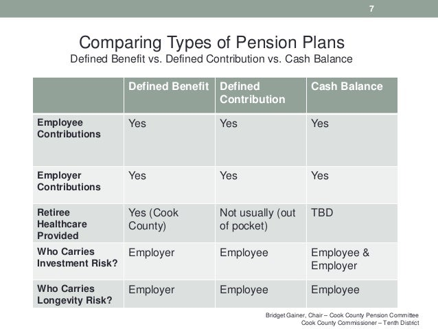 defined contribution plans The defined contribution (dc) landscape is changing rapidly when this happens, we need to redefine terms to better reflect the new environment here we identify 10 terms rendered outdated by change in each case, we provide a more robust, accurate and current definition while we aim for our.