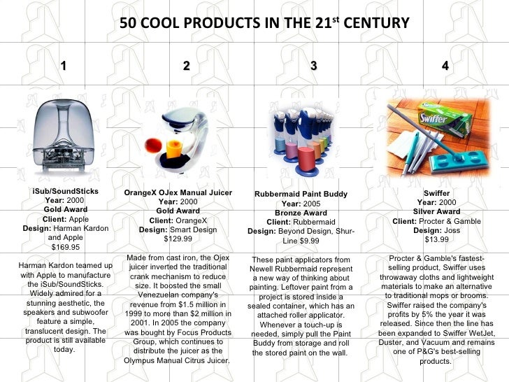Cool Products In 21st  Century
