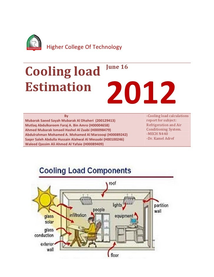 Higher College Of Technology                                             June 16Cooling loadEstimation                    ...
