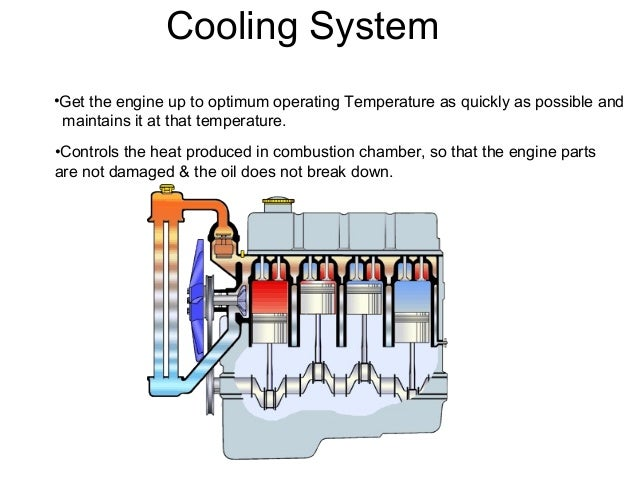 Cooling System •Get the engine up to optimum operating Temperature as quickly as possible and maintains it at that tempera...