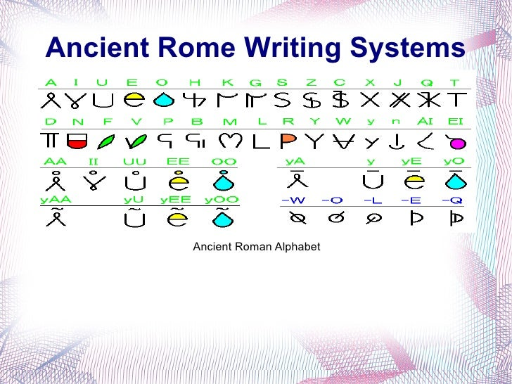 essays on ancient rome - Free Ancient Rome Essays and Papers ...
