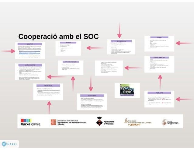 El Punt Òmnia d'Amposta i la cooperació amb el SOC