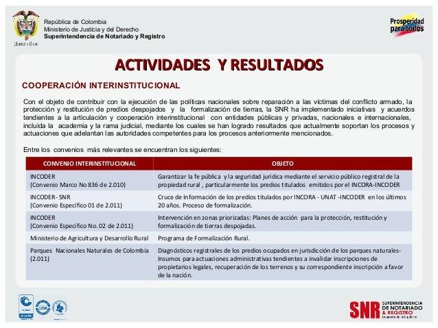 República de Colombia Ministerio de Justicia y del Derecho Superintendencia de Notariado y Registro  ACTIVIDADES Y RESULTA...