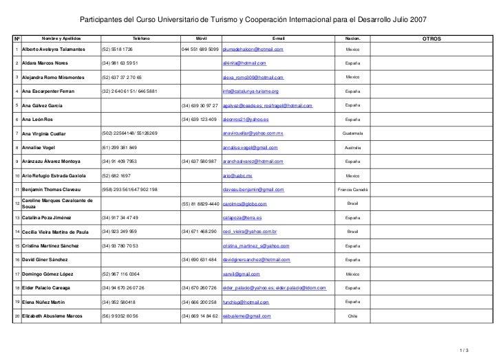 Participantes del Curso Universitario de Turismo y Cooperación Internacional para el Desarrollo J
