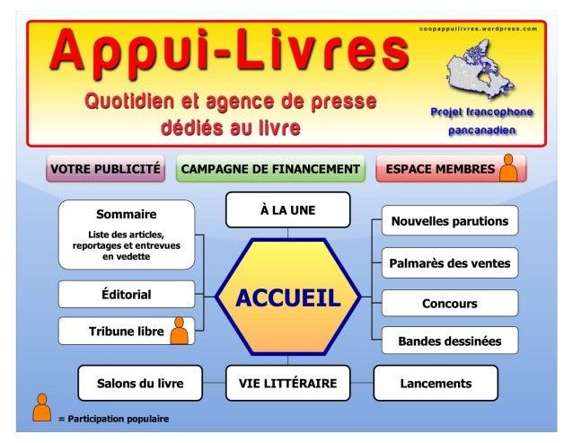 Appui-Livres - Projet de quotidien web québécois du livre