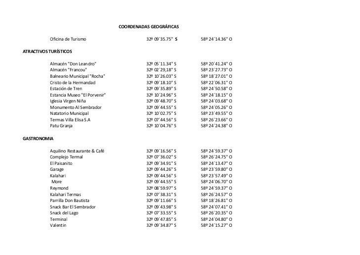 """COORDENADAS GEOGRÁFICAS           Oficina de Turismo                       32º 09´35.75"""" S   58º 24´14.36"""" OATRACTIVOS TUR..."""