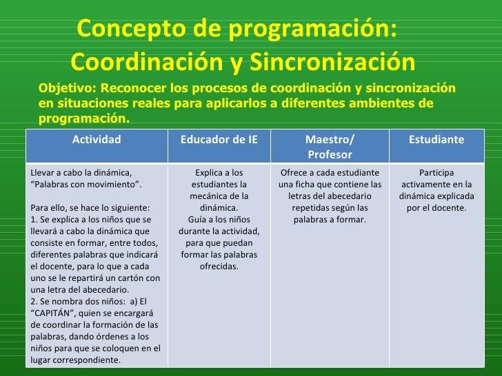 Concepto de programación:  Coordinación y Sincronización Objetivo: Reconocer los procesos de coordinación y sincronización...