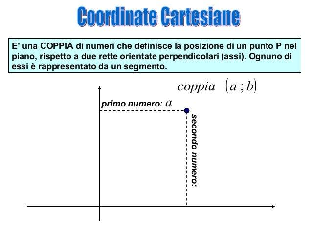 Coordinate cartesiane