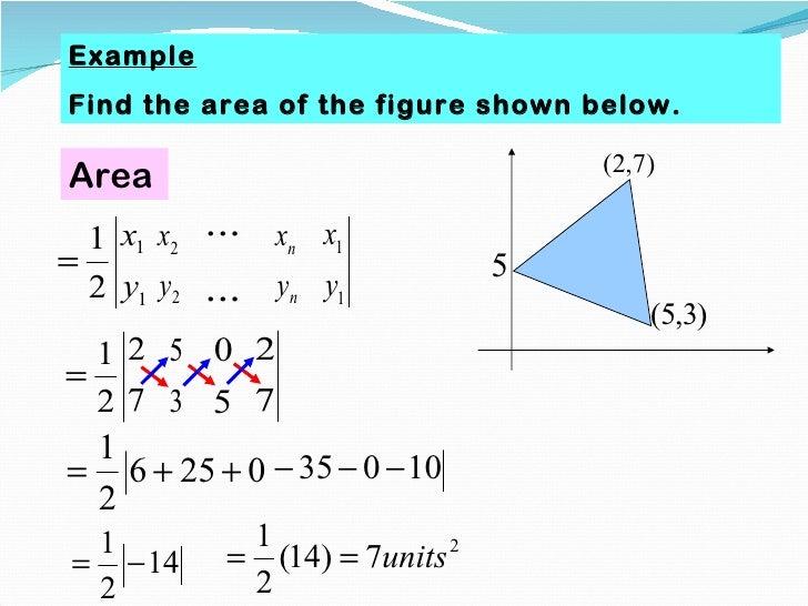 cheap essay on geometry