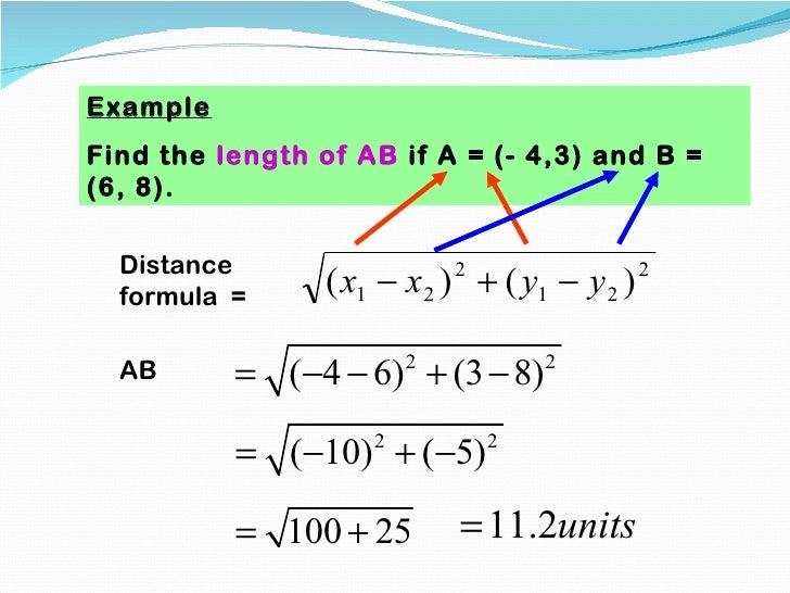 b x 2 y 2 a x 1 y 1 Y Intercept Example