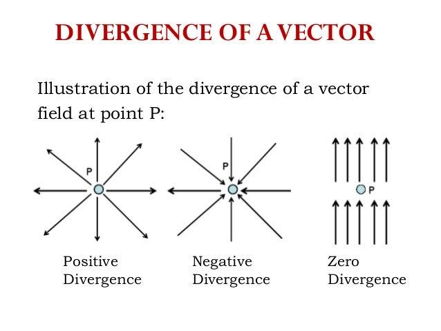 Vector dot product and vector length video  Khan Academy