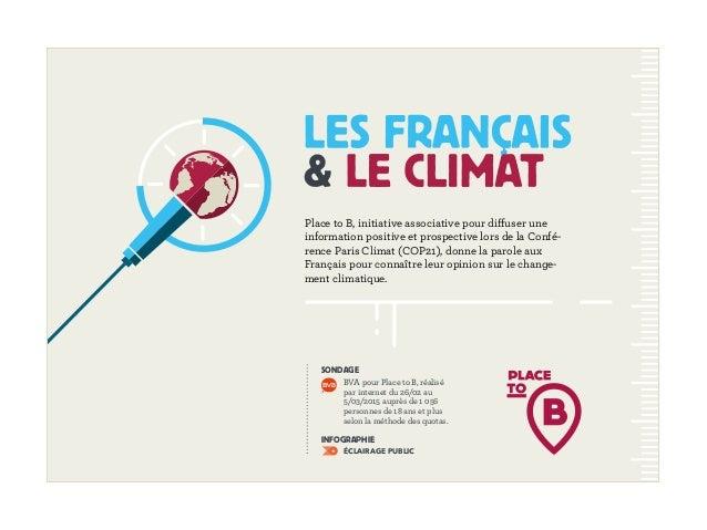 Place to B, initiative associative pour diffuser une information positive et prospective lors de la Confé- rence Paris Cli...