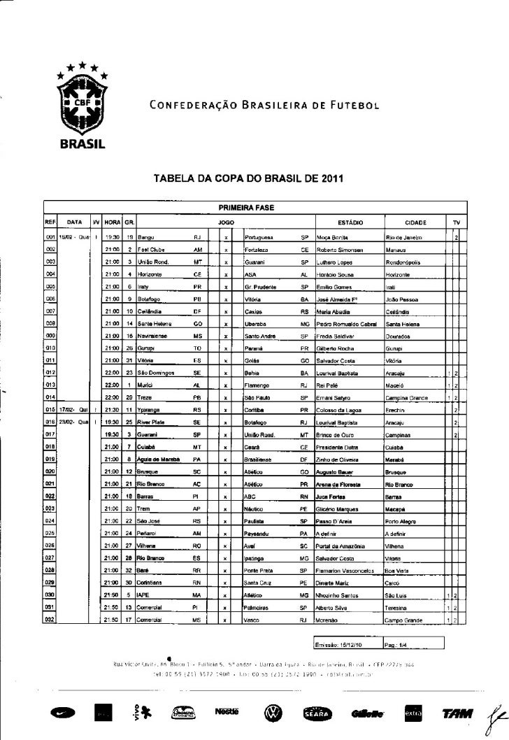 Tabela da Copa do Brasil 2011