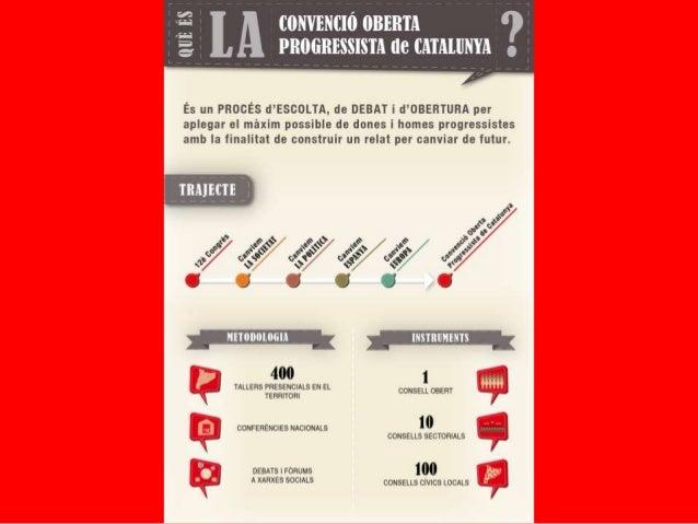 Què és la Convenció Progressista Oberta de Catalunya?