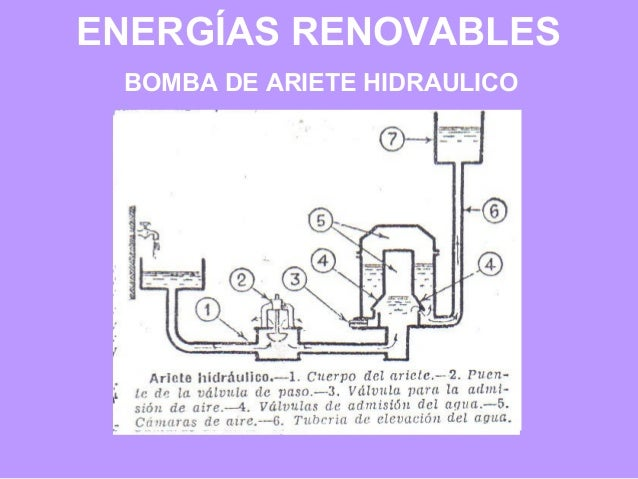 Copia de energías renovables