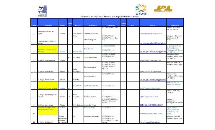 Directorio instancias municipales 2010