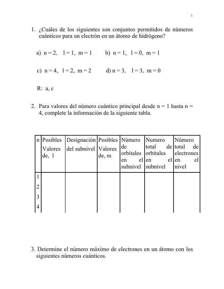 1    1. ¿Cuáles de los siguientes son conjuntos permitidos de números    cuánticos para un electrón en un átomo de hidróge...