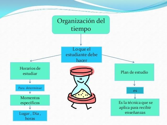 Organizaci n del tiempo herramientas del aprendizaje for Organizacion de un vivero