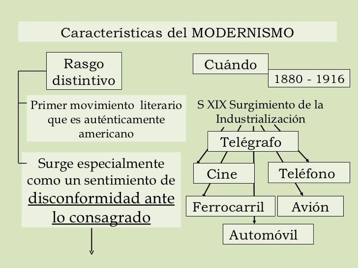Literatura principales caractersticas del modernismo y for Caracteristicas del vanguardismo