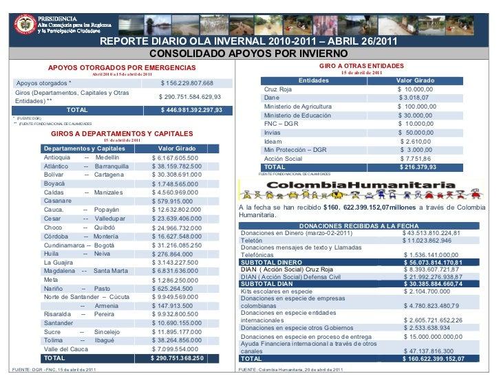 REPORTE DIARIO OLA INVERNAL 2010-2011 – ABRIL 26/2011                                                      CONSOLIDADO APO...