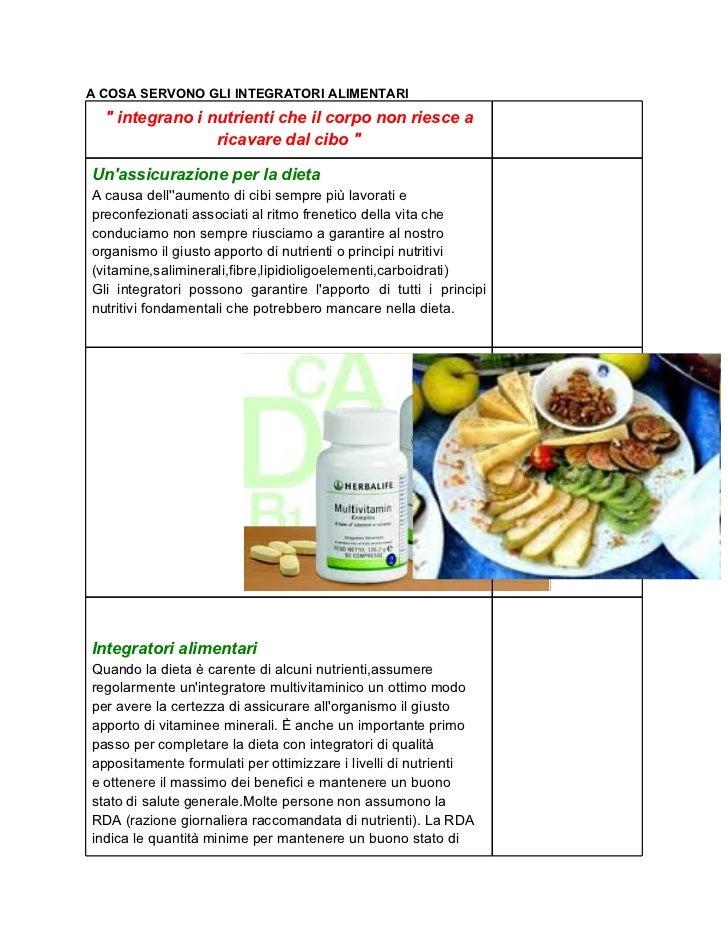 """A COSA SERVONO GLI INTEGRATORI ALIMENTARI  """" integrano i nutrienti che il corpo non riesce a                 ricavare dal ..."""