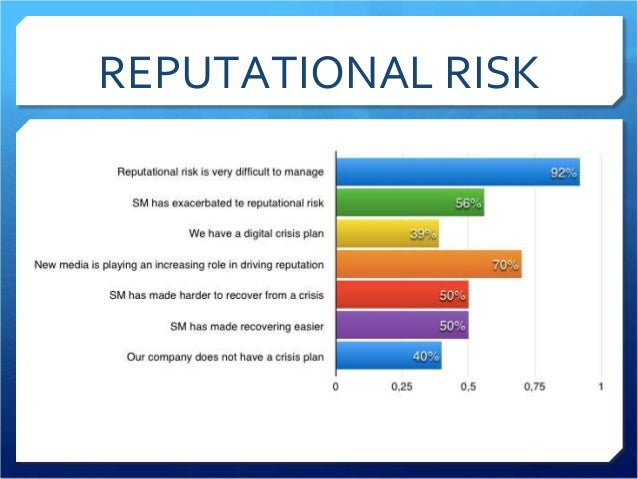 reputation risk How much attention does your nonprofit pay to protection its reputation.