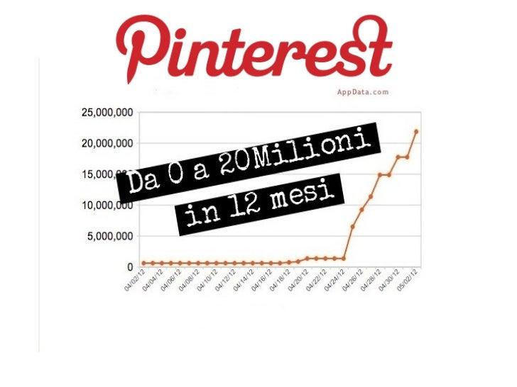 Imparare da Pinterest