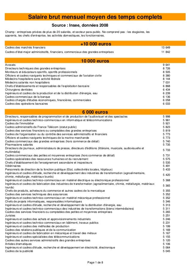 Insee detail des salaires