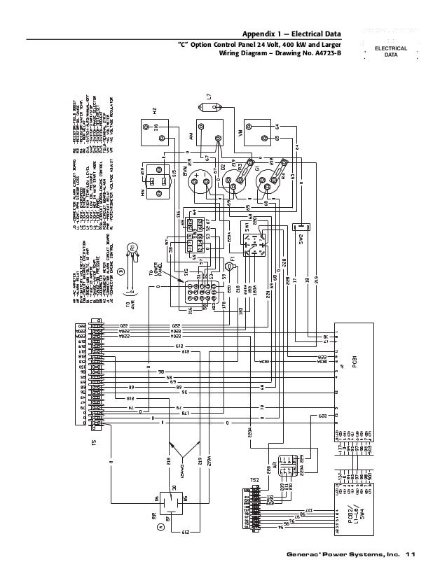 C option control panel operator's manual Generac