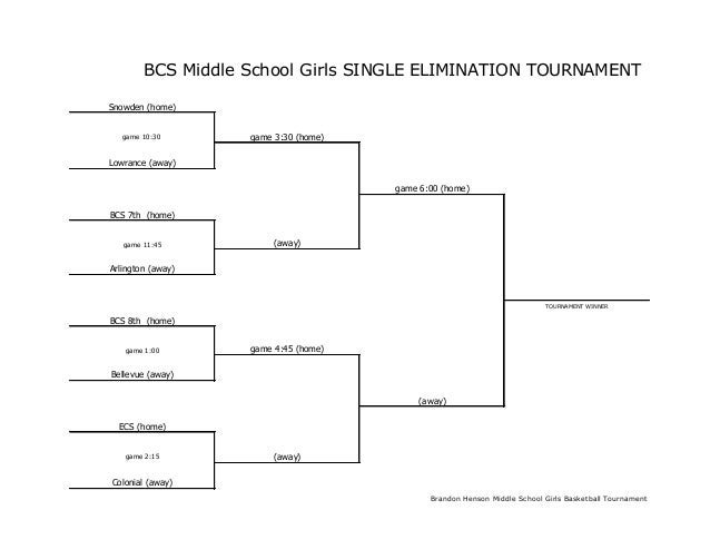 Briarcrest Brandon Henson Basketball Tournament - Bracket Play