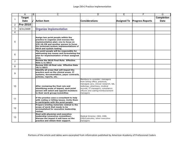 Icd 10 Action Plan Revised