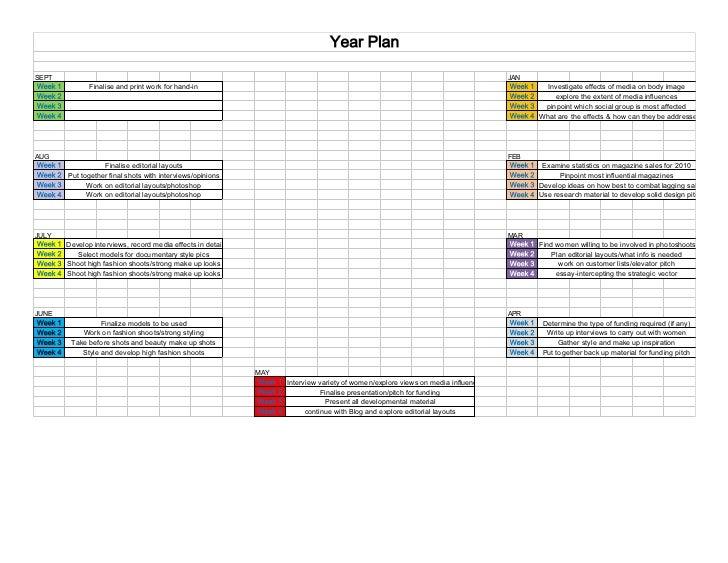 Year Plan of Work Jan-Sept