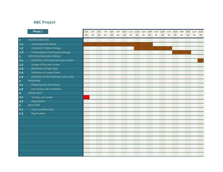 Copy of gannt chart (to do list)