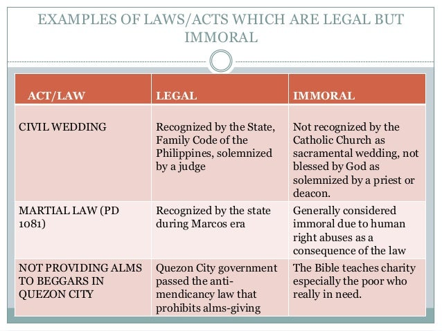 the moral conflicts of being a lawyer Eye on ethics prima facie and actual moral duties in social work  other things being equal common examples include the duty to tell the truth, obey the law .