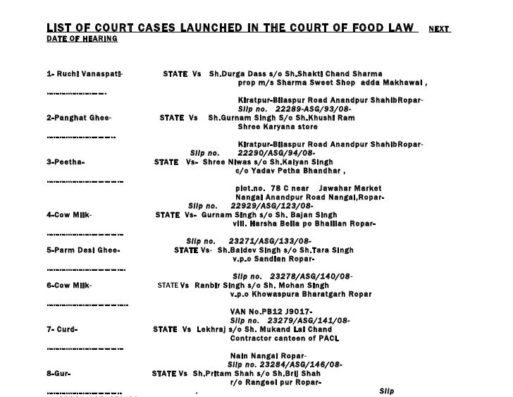 LIST OF COURT CASES LAUNCHED IN THE COURT OF FOOD LAW                                      NEXT DATE OF HEARING    1- Ruch...