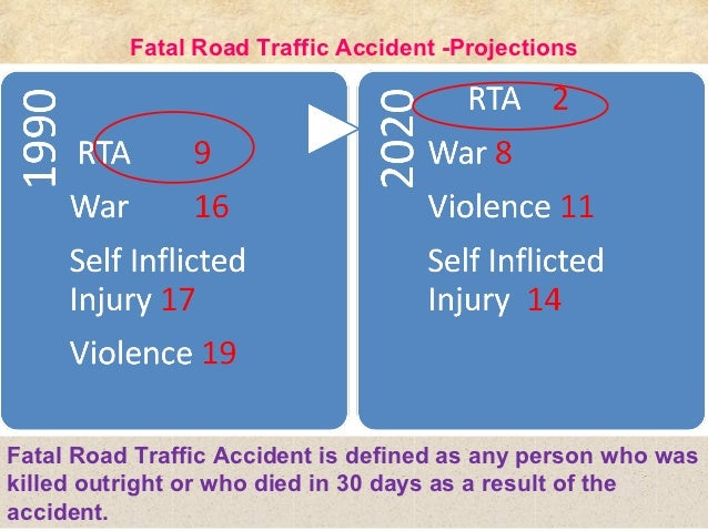 essay on road accidents who is responsible Potholes & bad road conditions cause many car accidents  road condition,  the government agency responsible for maintaining the road may be liable.