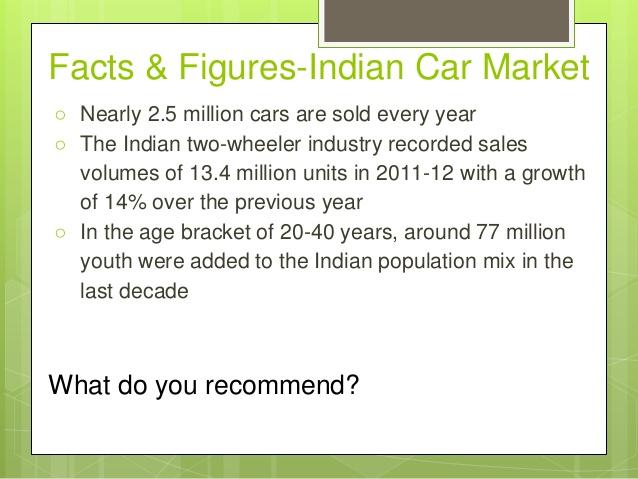 Tata Nano - The People's Car - Harvard Business Review