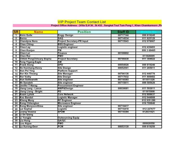 Copy Of Vip Project Contact List 19 Dec Update