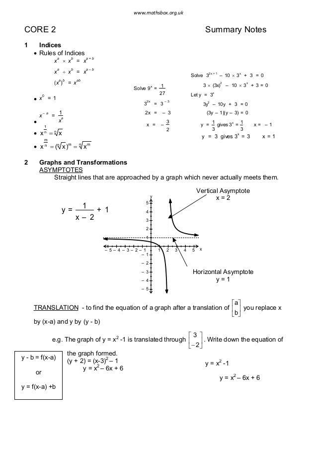 CORE 2 Summary Notes1 Indices· Rules of Indicesxa´ xb= xa + bxa¸ xb= xa – b(xa)b= xabSolve 32x + 1– 10 ´ 3x+ 3 = 03 ´ (3x)...