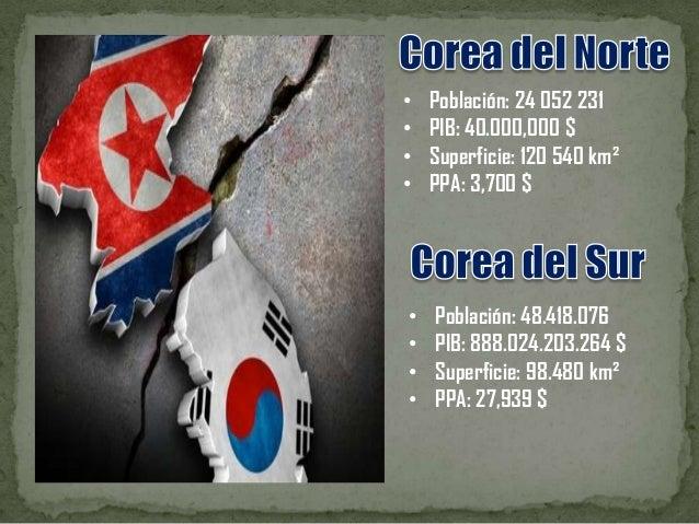 Sur Del Del Del Norte y Del Sur